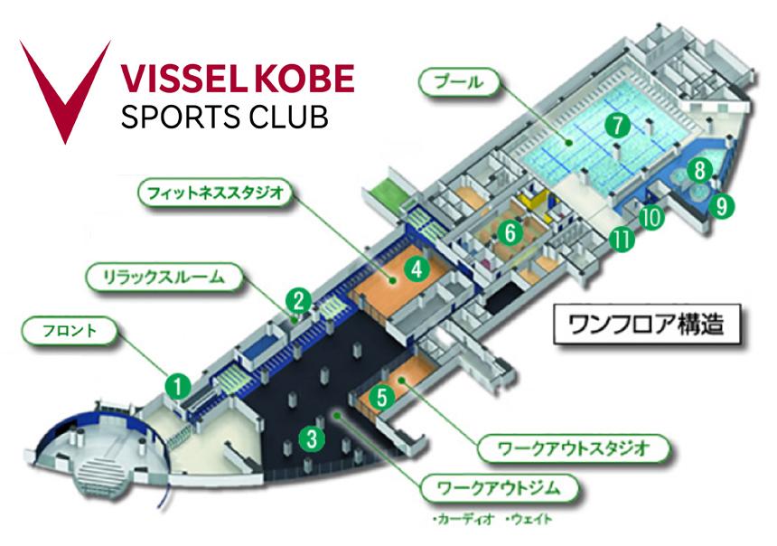 スポーツ 神戸 コナミ